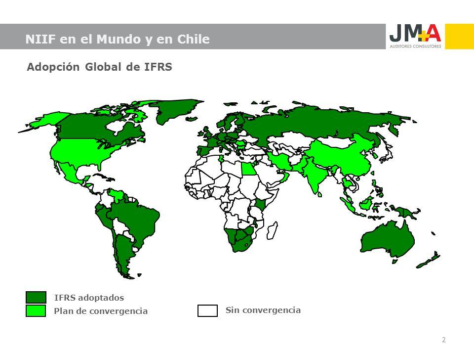 NIIF en el Mundo y en Chile