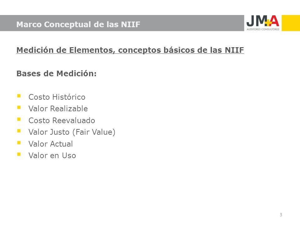 Marco Conceptual de las NIIF