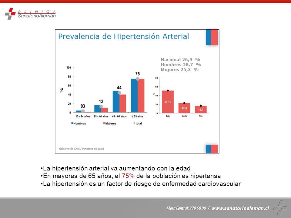 La hipertensión arterial va aumentando con la edad