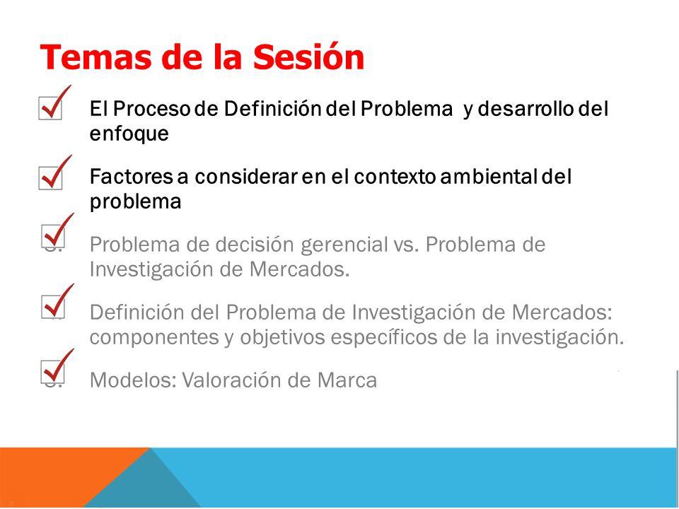 Temas de la Sesión El Proceso de Definición del Problema y desarrollo del enfoque. Factores a considerar en el contexto ambiental del problema.