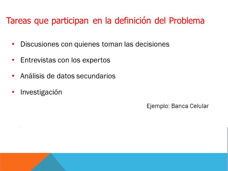 Tareas que participan en la definición del Problema
