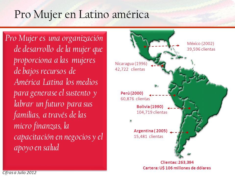 Pro Mujer en Latino américa