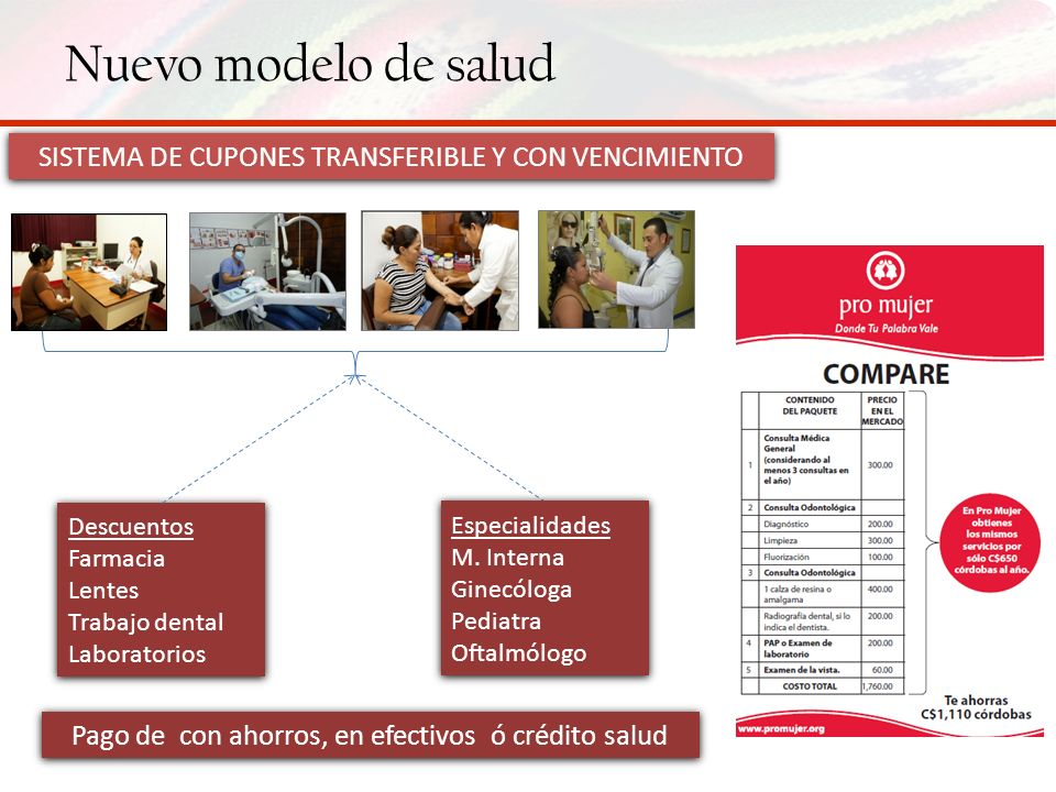Nuevo modelo de salud SISTEMA DE CUPONES TRANSFERIBLE Y CON VENCIMIENTO. Descuentos. Farmacia. Lentes.