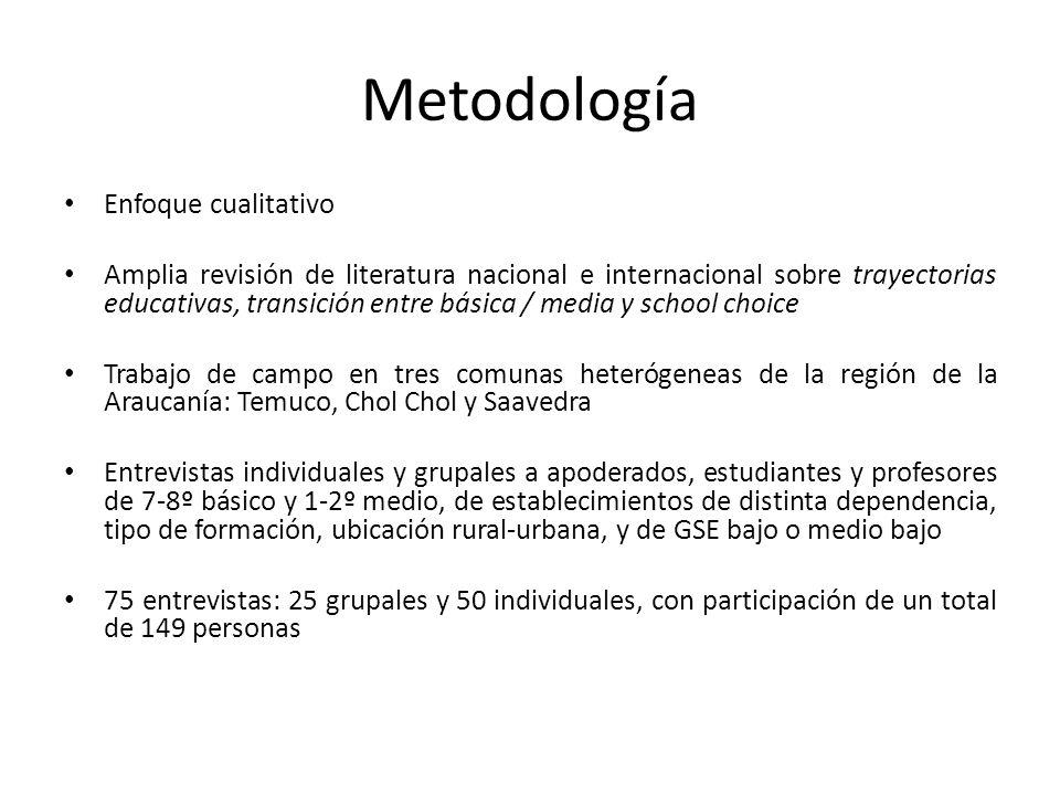 Metodología Enfoque cualitativo