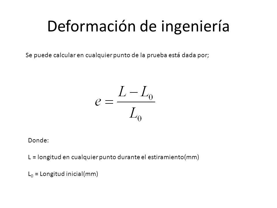 Deformación de ingeniería