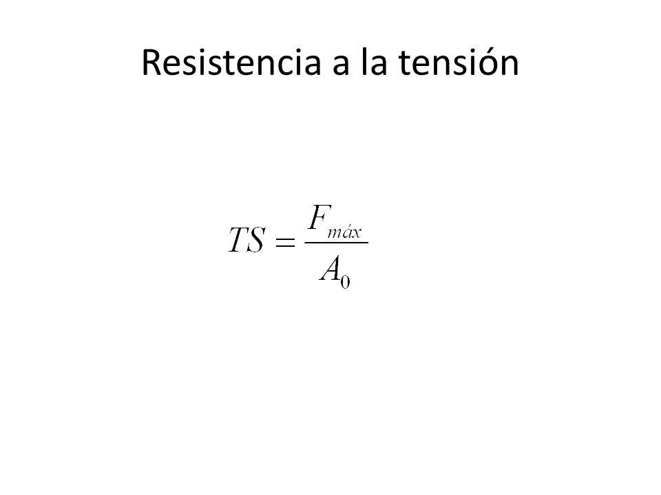 Resistencia a la tensión