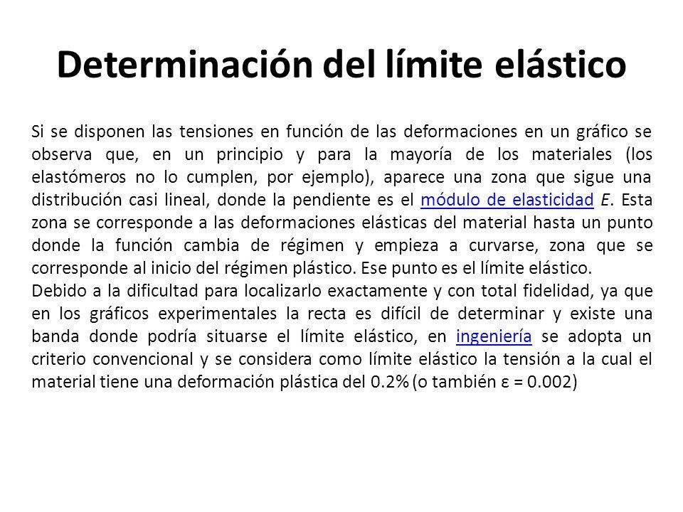 Determinación del límite elástico