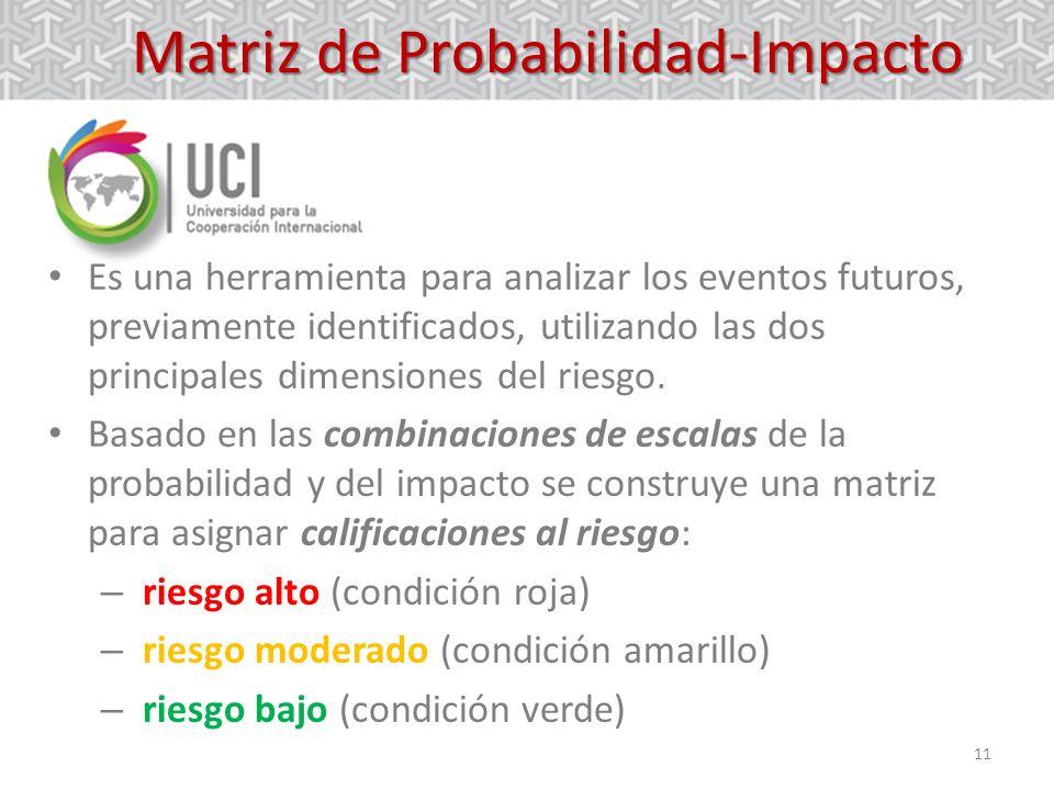 Matriz de Probabilidad-Impacto
