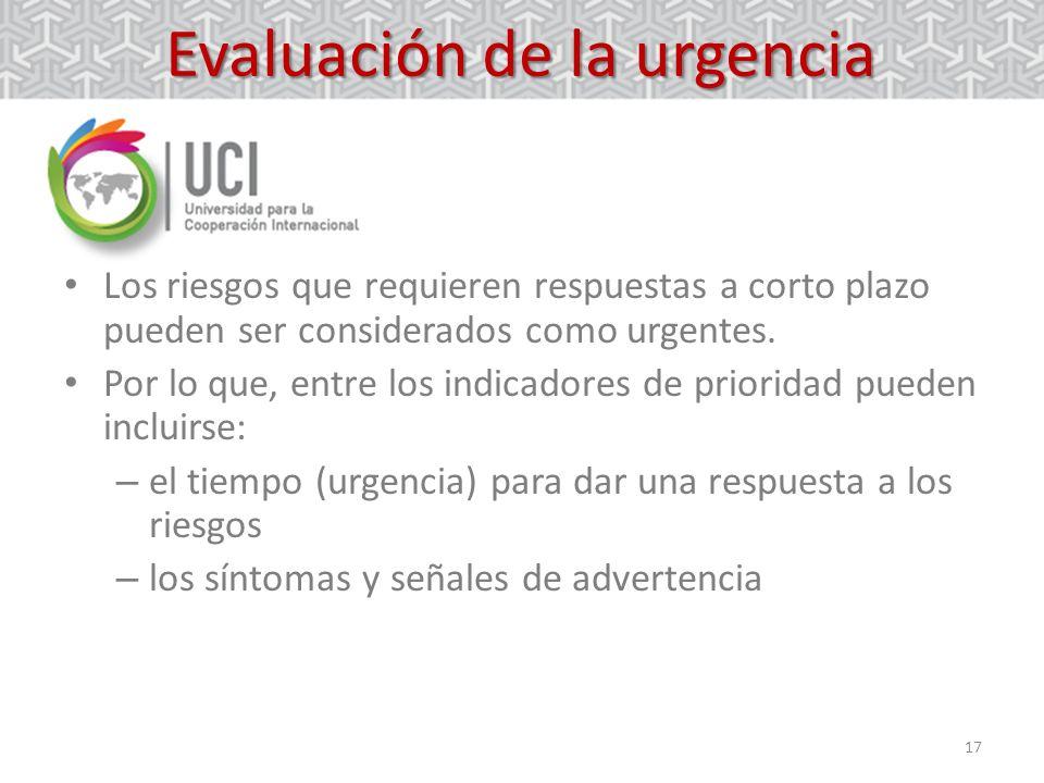 Evaluación de la urgencia