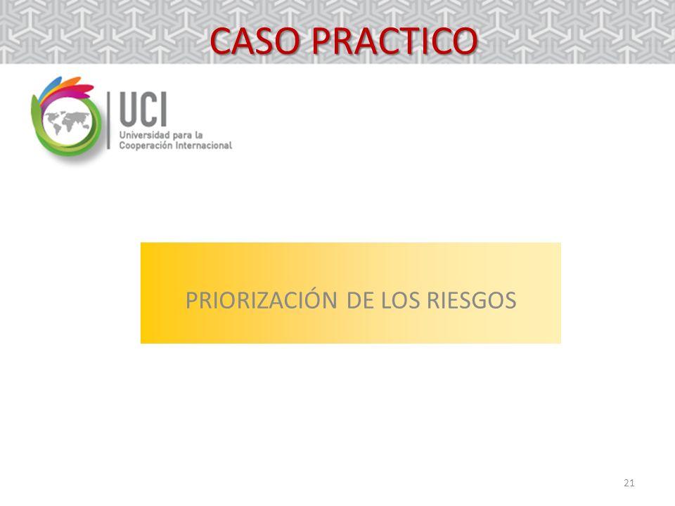 PRIORIZACIÓN DE LOS RIESGOS