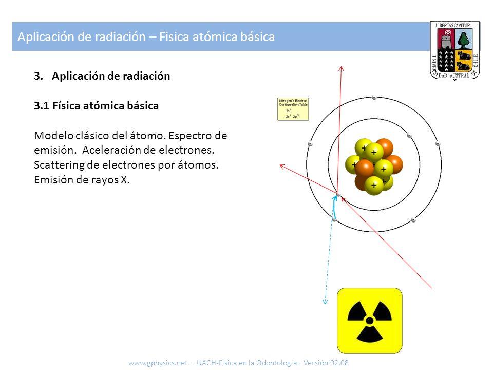 Aplicación de radiación – Fisica atómica básica