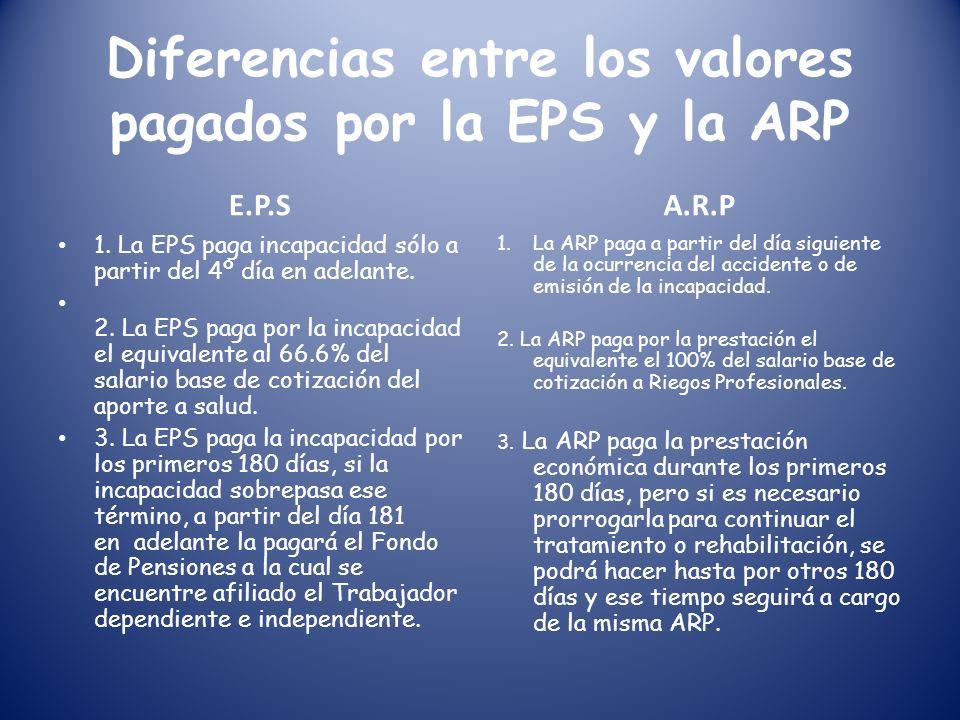 Diferencias entre los valores pagados por la EPS y la ARP