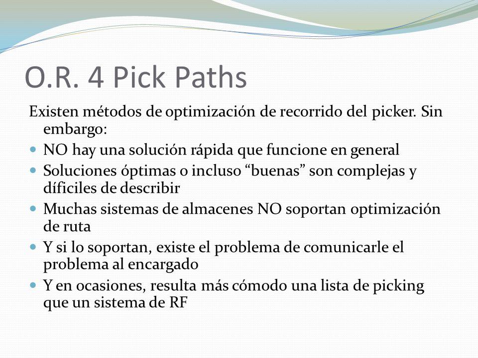 O.R. 4 Pick Paths Existen métodos de optimización de recorrido del picker. Sin embargo: NO hay una solución rápida que funcione en general.