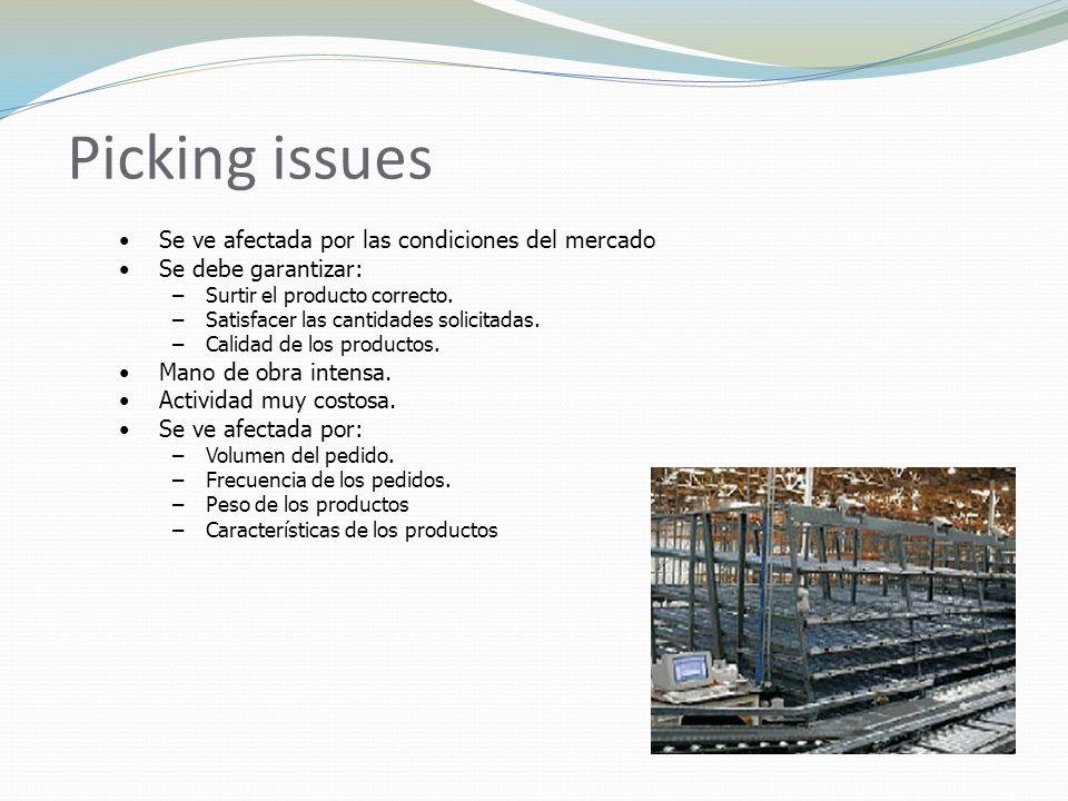 Picking issues Se ve afectada por las condiciones del mercado