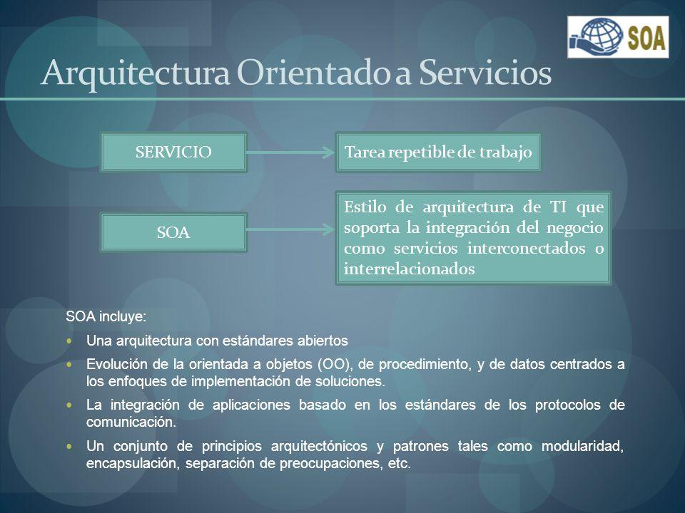 Arquitectura Orientado a Servicios