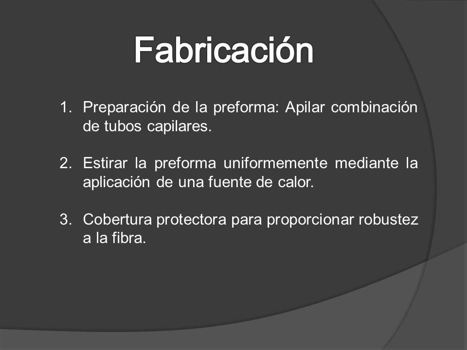 Fabricación Preparación de la preforma: Apilar combinación de tubos capilares.