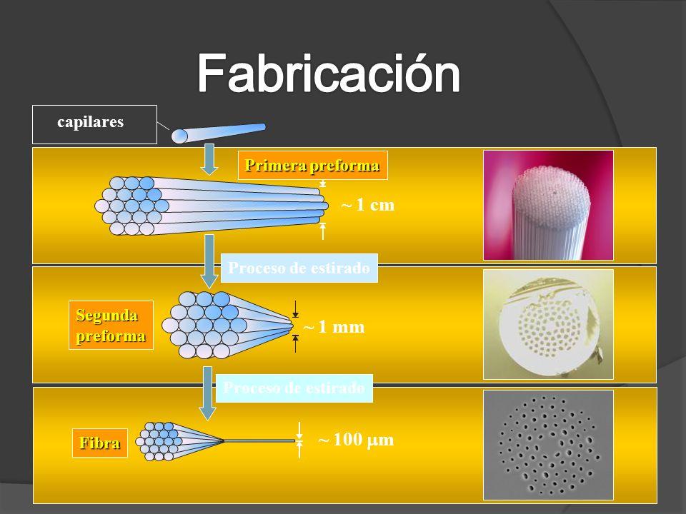 Fabricación ~ 1 cm ~ 1 mm ~ 100 mm capilares Primera preforma