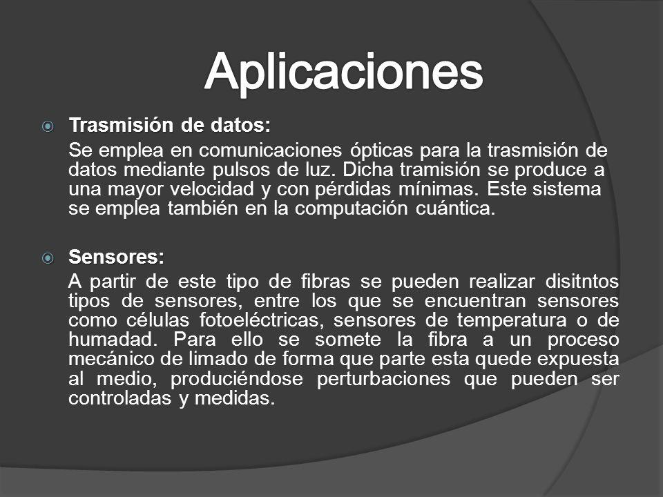 Aplicaciones Trasmisión de datos: