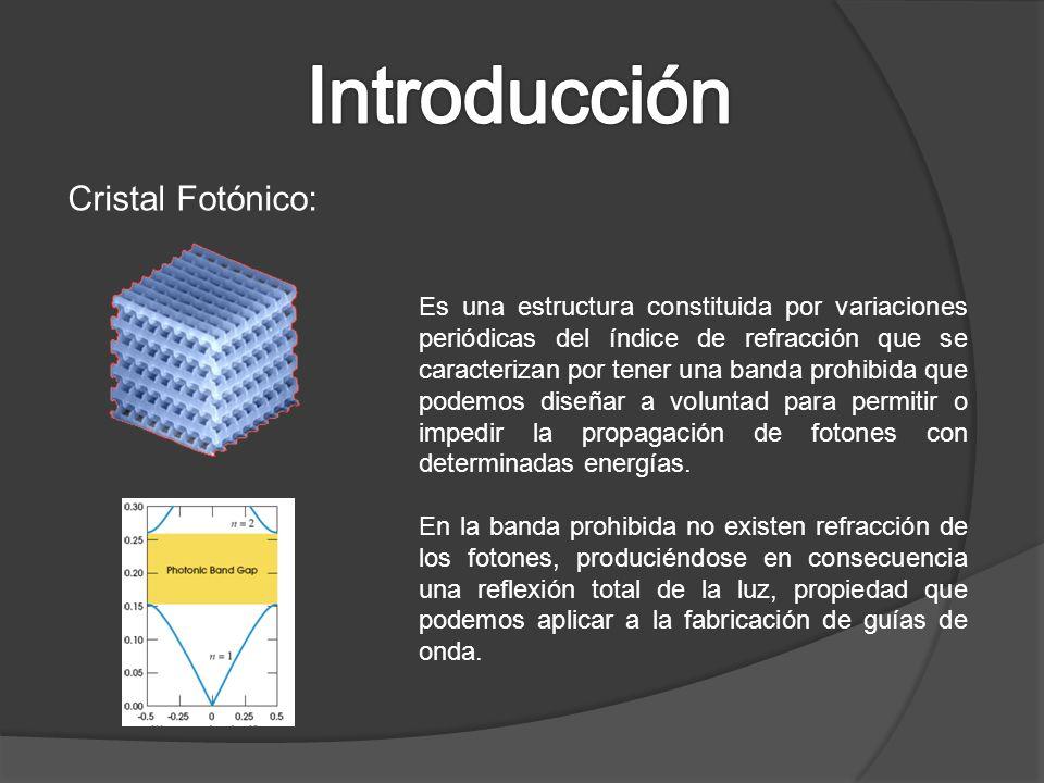 Introducción Cristal Fotónico: