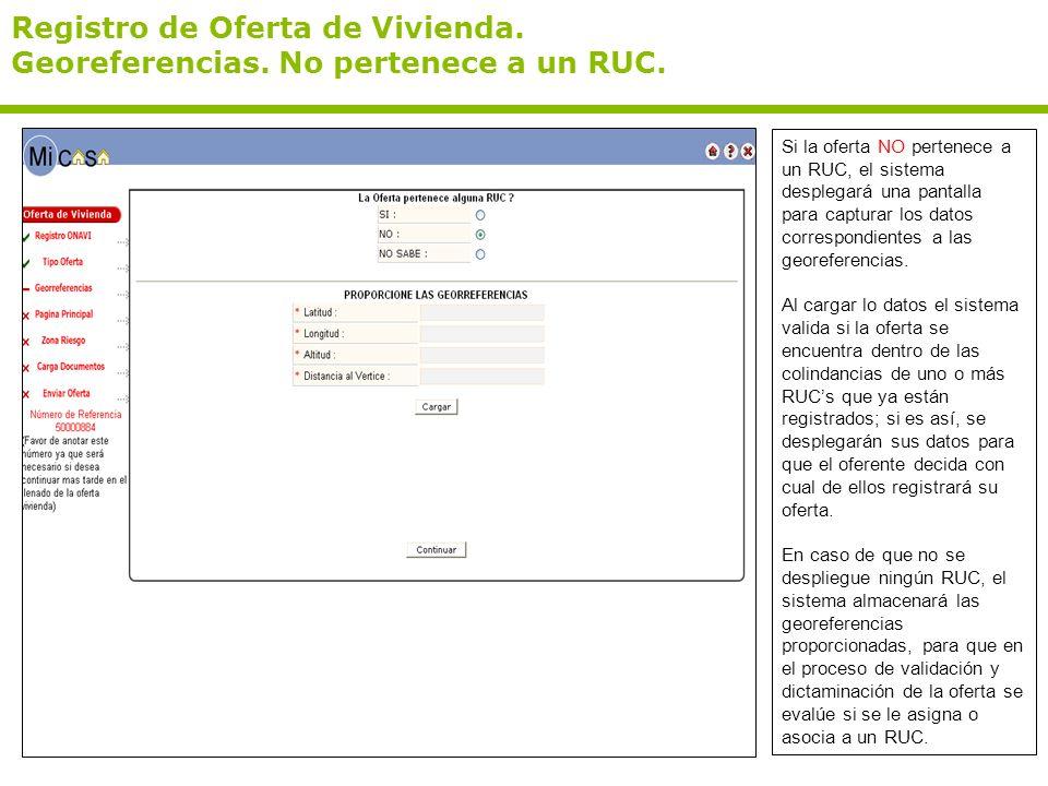 Registro de Oferta de Vivienda. Georeferencias. No pertenece a un RUC.