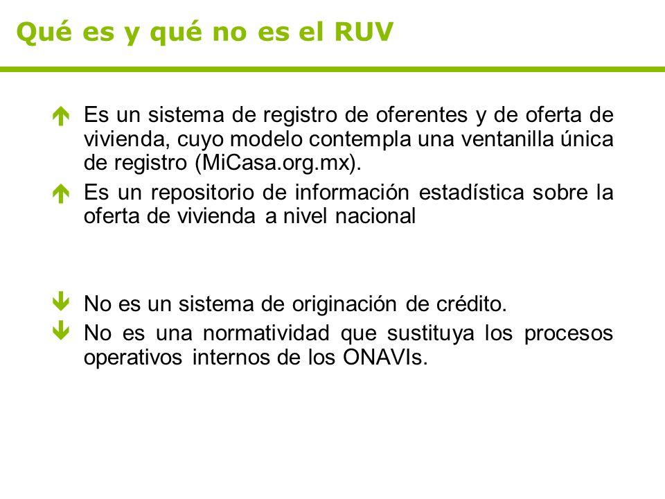 Qué es y qué no es el RUV