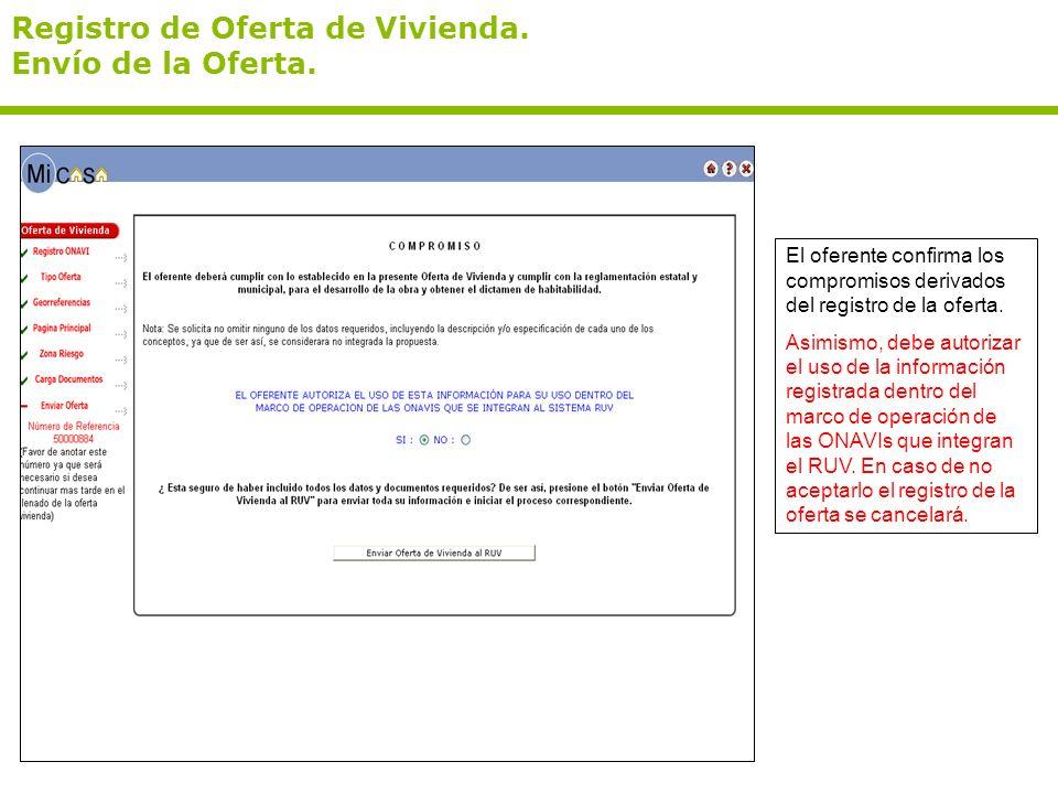 Registro de Oferta de Vivienda. Envío de la Oferta.