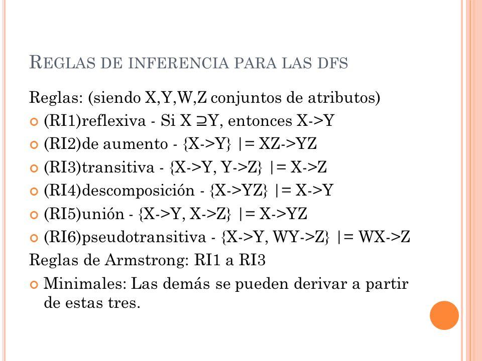 Reglas de inferencia para las dfs