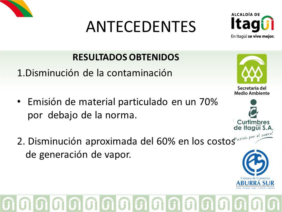 ANTECEDENTES 1.Disminución de la contaminación