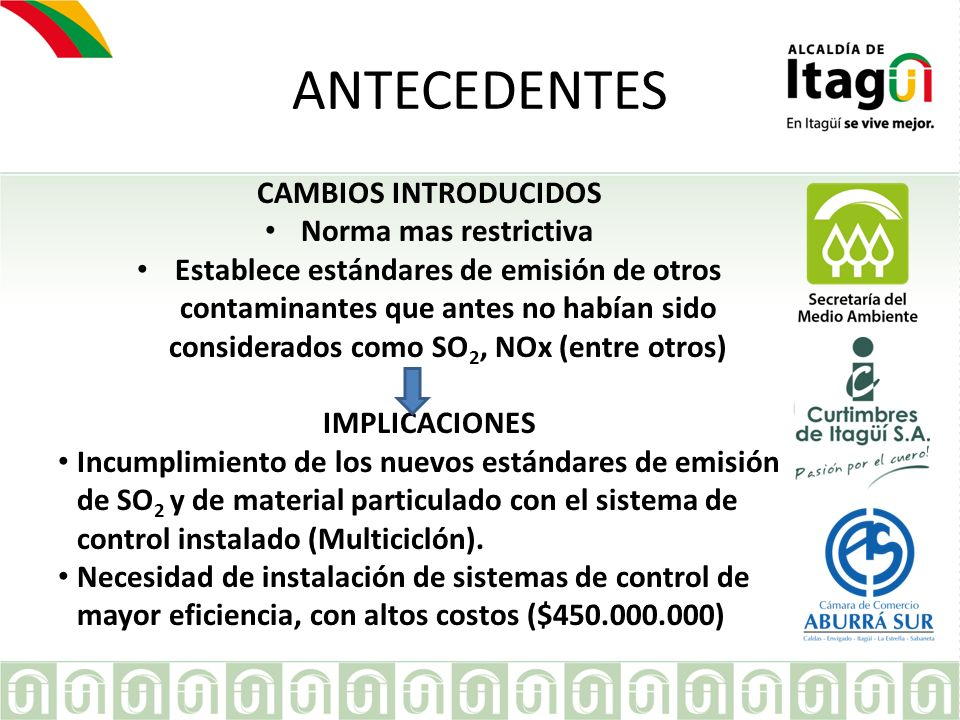 ANTECEDENTES CAMBIOS INTRODUCIDOS Norma mas restrictiva
