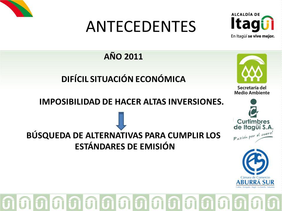ANTECEDENTES AÑO 2011 DIFÍCIL SITUACIÓN ECONÓMICA
