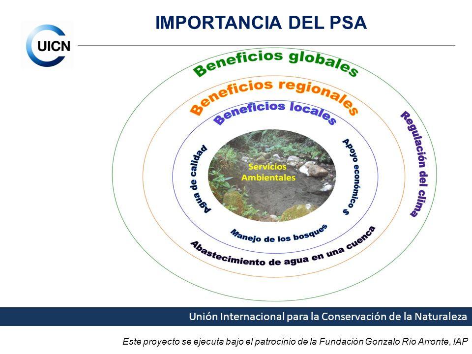 IMPORTANCIA DEL PSA Unión Internacional para la Conservación de la Naturaleza.