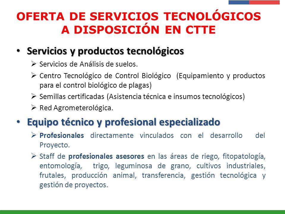 OFERTA DE SERVICIOS TECNOLÓGICOS A DISPOSICIÓN EN CTTE