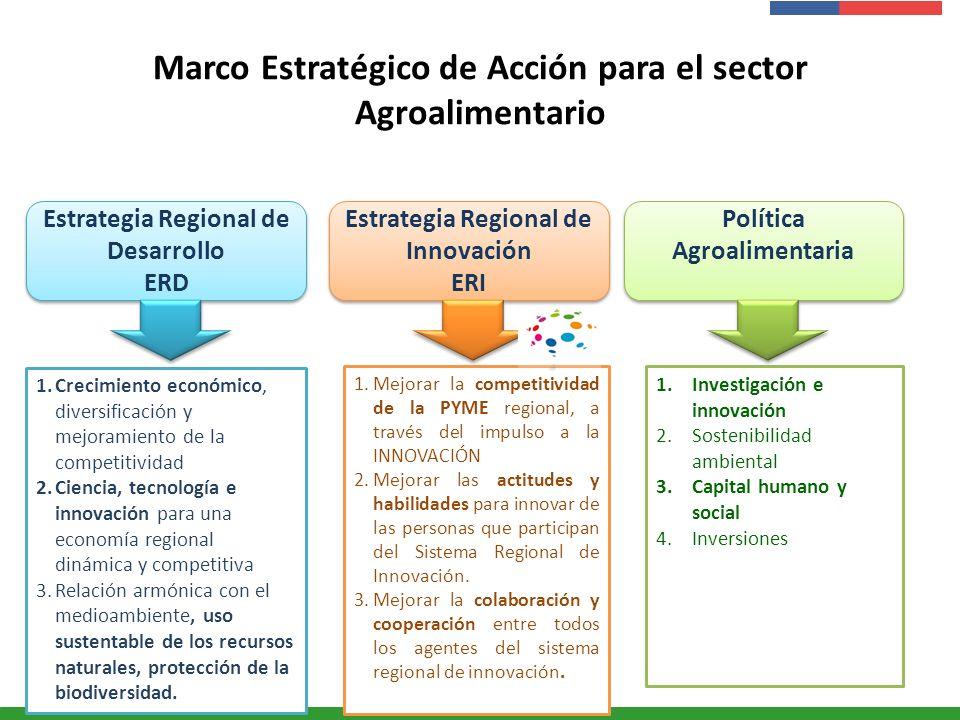 Marco Estratégico de Acción para el sector Agroalimentario