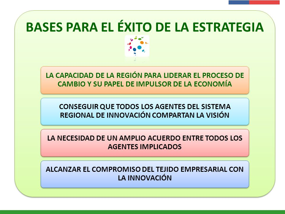 BASES PARA EL ÉXITO DE LA ESTRATEGIA