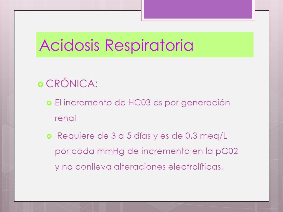CRÓNICA: El incremento de HC03 es por generación renal