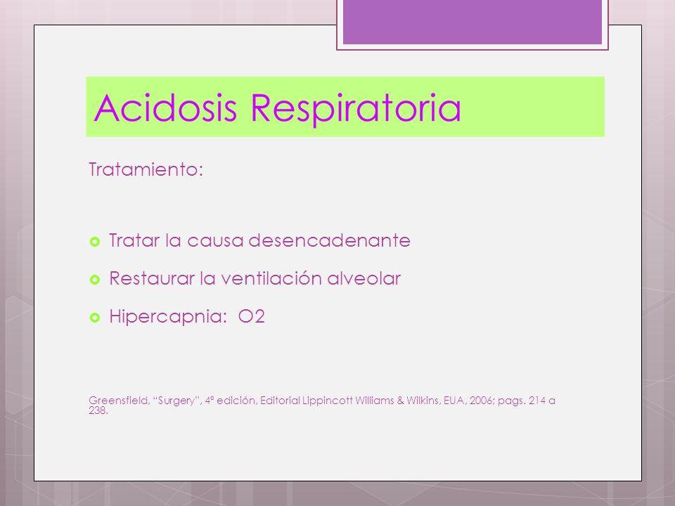 Tratar la causa desencadenante Restaurar la ventilación alveolar