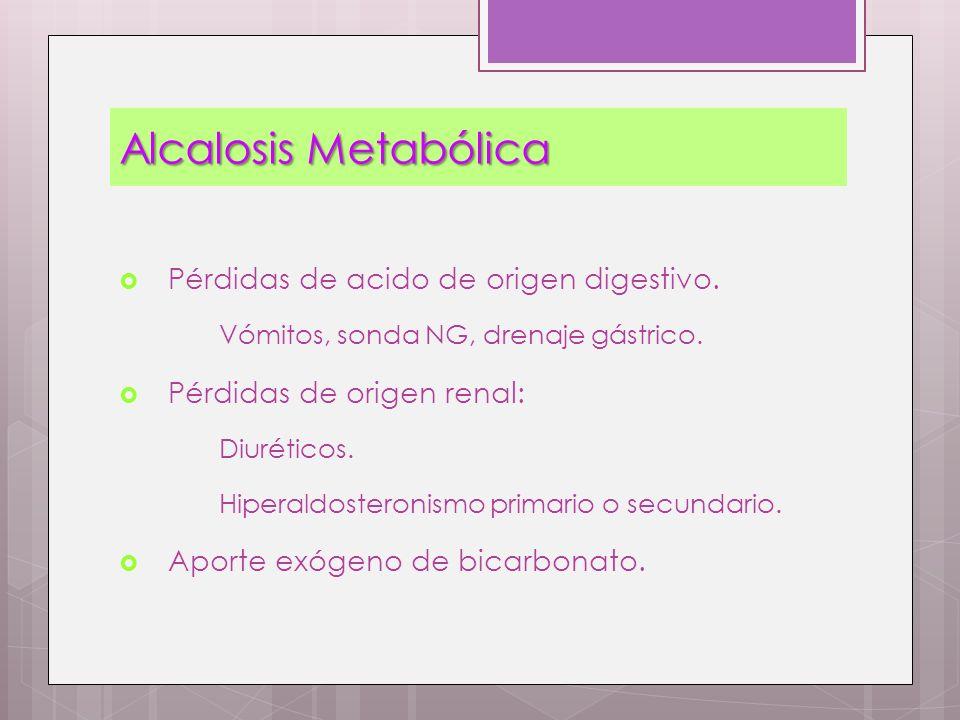 Alcalosis Metabólica Pérdidas de acido de origen digestivo.