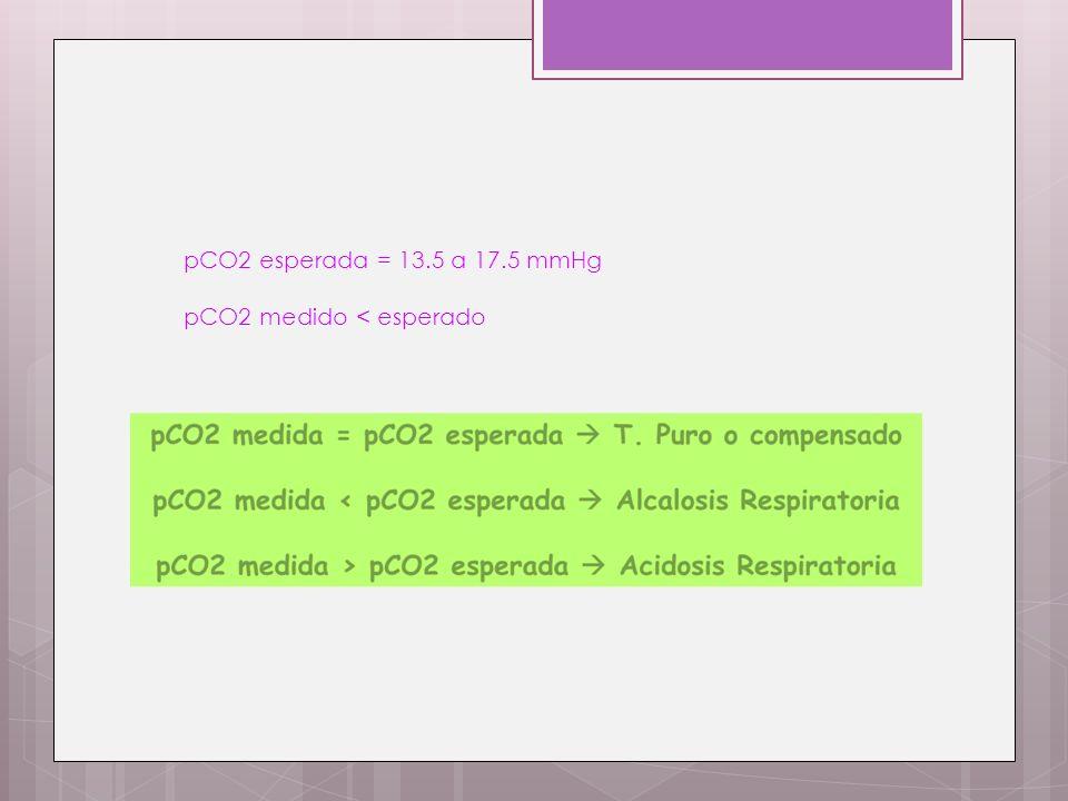 pCO2 esperada = 13.5 a 17.5 mmHg pCO2 medido < esperado