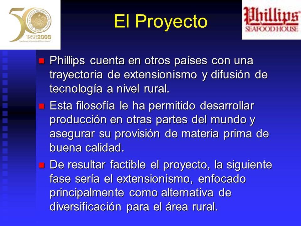 El Proyecto Phillips cuenta en otros países con una trayectoria de extensionismo y difusión de tecnología a nivel rural.