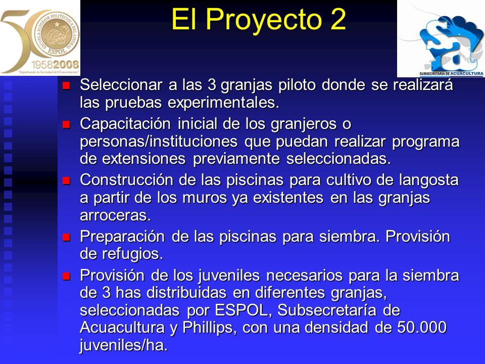 El Proyecto 2 Seleccionar a las 3 granjas piloto donde se realizará las pruebas experimentales.
