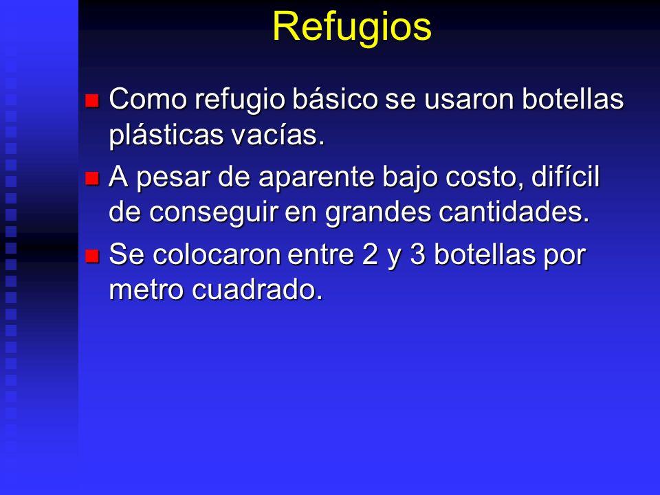 Refugios Como refugio básico se usaron botellas plásticas vacías.