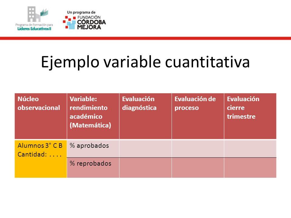 Ejemplo variable cuantitativa