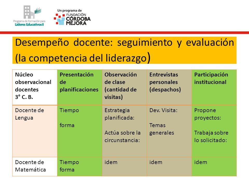Desempeño docente: seguimiento y evaluación (la competencia del liderazgo)