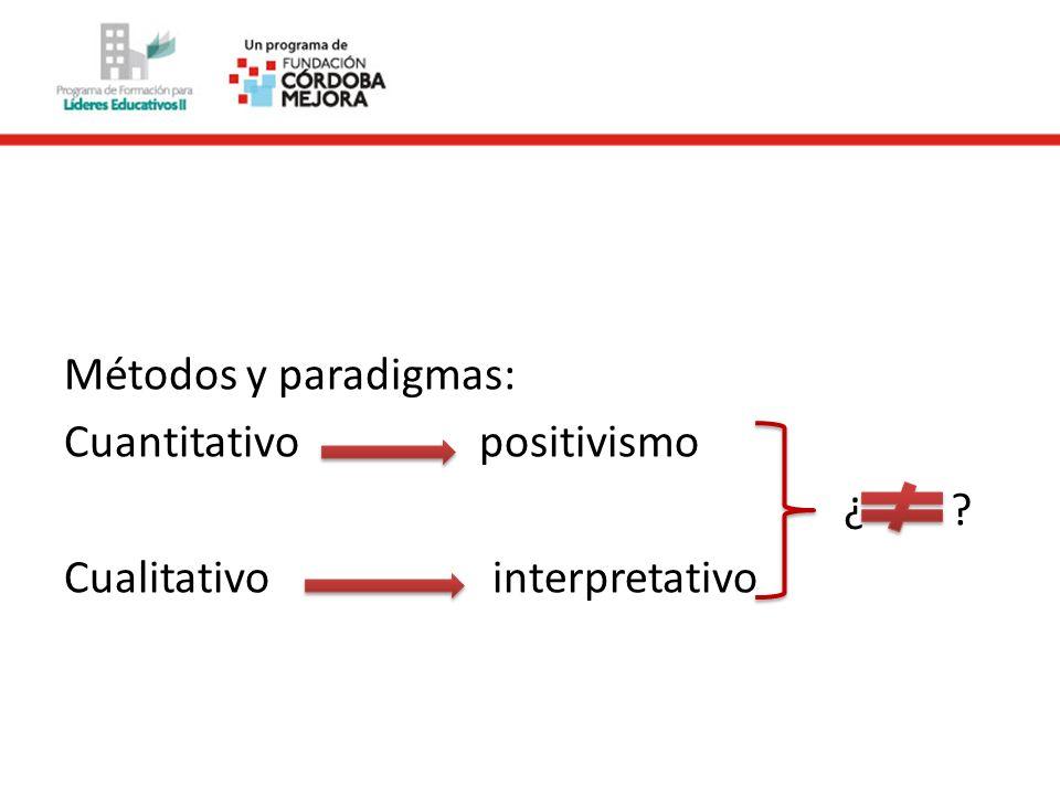 Métodos y paradigmas: Cuantitativo positivismo ¿