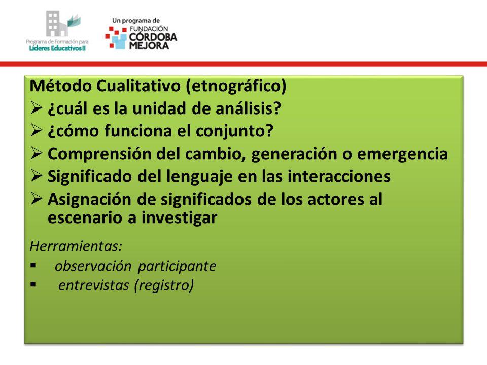 Método Cualitativo (etnográfico) ¿cuál es la unidad de análisis