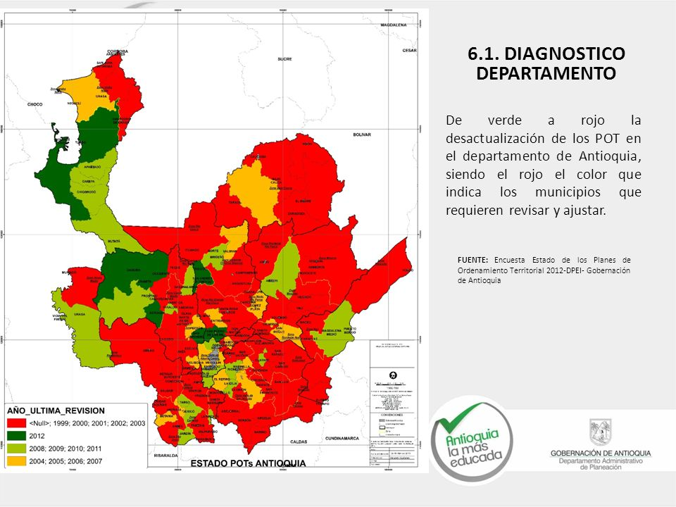 6.1. DIAGNOSTICO DEPARTAMENTO