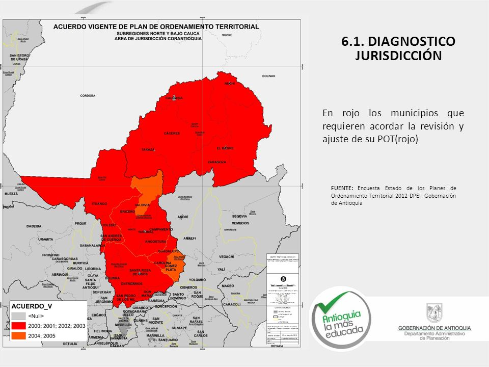 6.1. DIAGNOSTICO JURISDICCIÓN