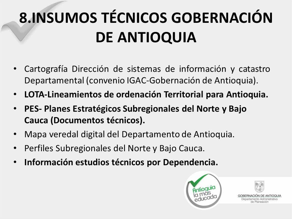 8.INSUMOS TÉCNICOS GOBERNACIÓN DE ANTIOQUIA