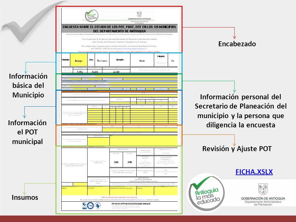 Encabezado Información. básica del. Municipio.