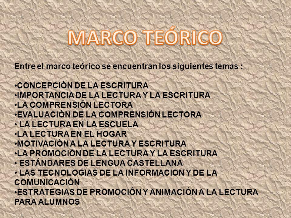 MARCO TEÓRICO Entre el marco teórico se encuentran los siguientes temas : CONCEPCIÓN DE LA ESCRITURA.